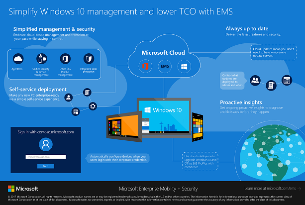 windows-10-management-ems